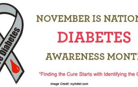Reflecting on the Importance of Diabetes' Effects Every Month
