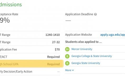 Acceptance statistics taken from Niche's page on the University of Georgia showing that high school GPA is a required part of the application process.