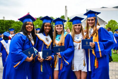 Senior Graduation and Celebrations: What We Know (and What We Don't)