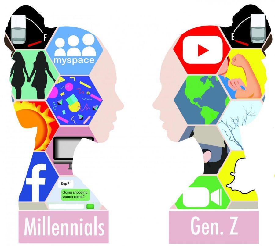 Millennials vs. Gen Z—A Fight No One Asked For