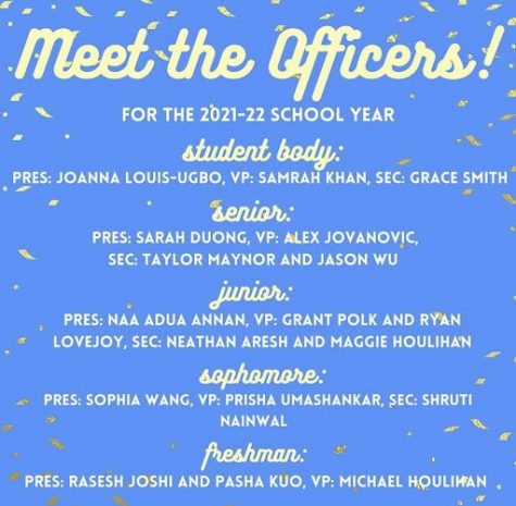 Senior and Student Body Elections: Candidates and their Initiatives